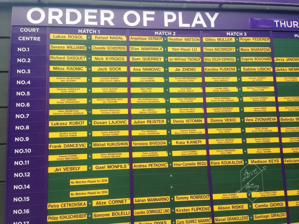 Order of play Wimbledon 2014 London England